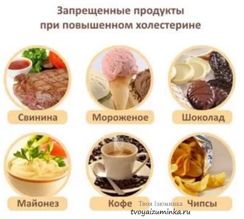 Какие продукты надо употреблять при повышенном холестерине