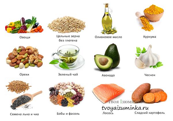 Холестерин от молочных продуктов