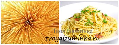 Виды итальянской пасты. Спагетти.