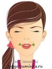 Точечный массаж в углах губ