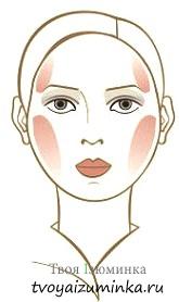 Форма лица - круг