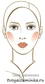 Форма лица - овал