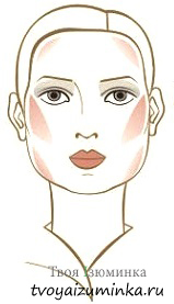 Форма лица - прямоугольник