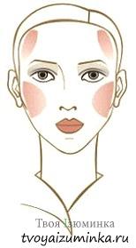 Форма лица - сердечко