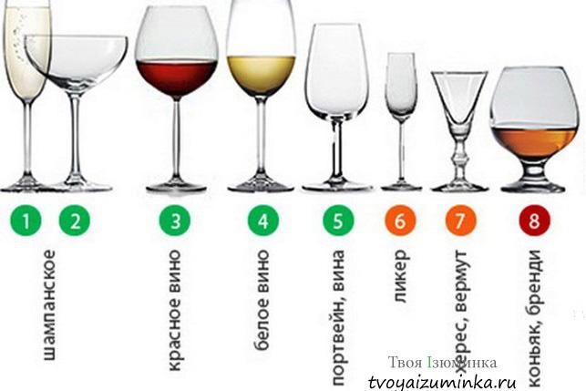 Из каких бокалов пьют красное вино